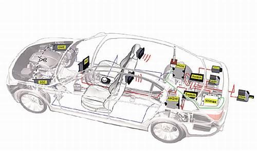 A BMW é uma das pioneiras na adoção de Ethernet em seus sistemas, mas, como já vimos, a Audi não fica atrás.