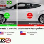 Porque os carros no Brasil custam tão caro?
