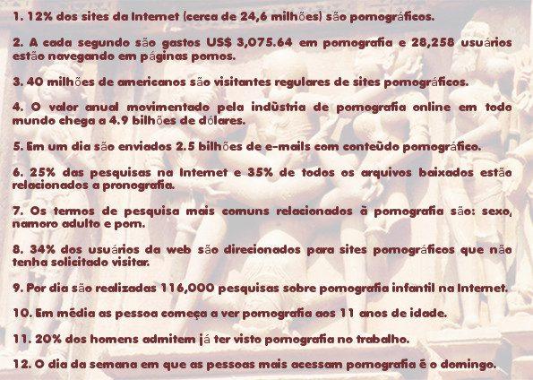 Dados sobre a pornografia na web