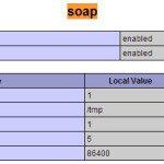 Habilitando a extensão Soap no PHP