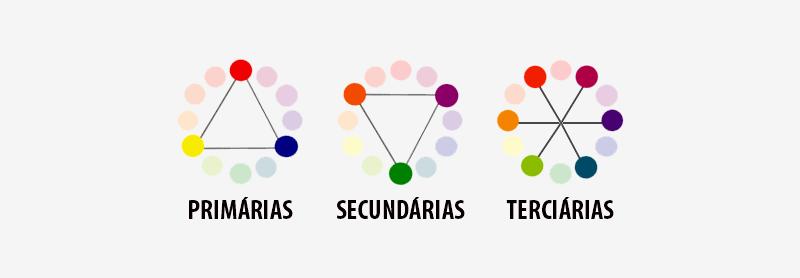 cores-primarias-secundarias-e-terciarias