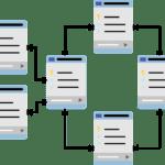 MySQL utilizando melhor o servidor – Data e hora