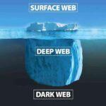 Dark Web: O lado escuro da internet